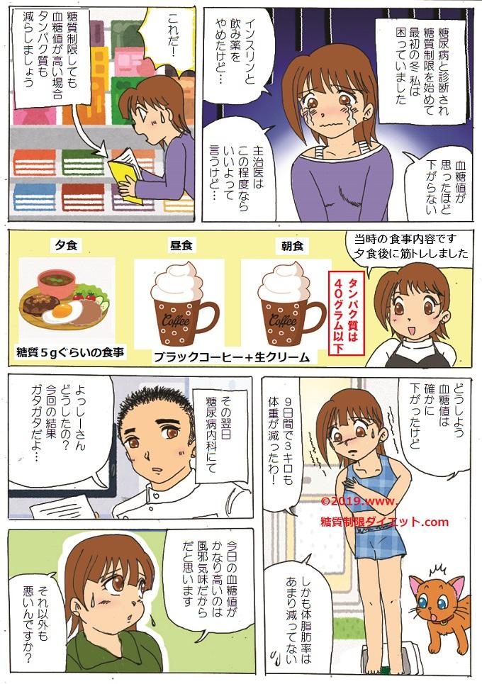 タンパク質制限は有害だという内容の漫画